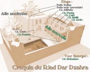 Un croquis du Riad Dar Dzahra